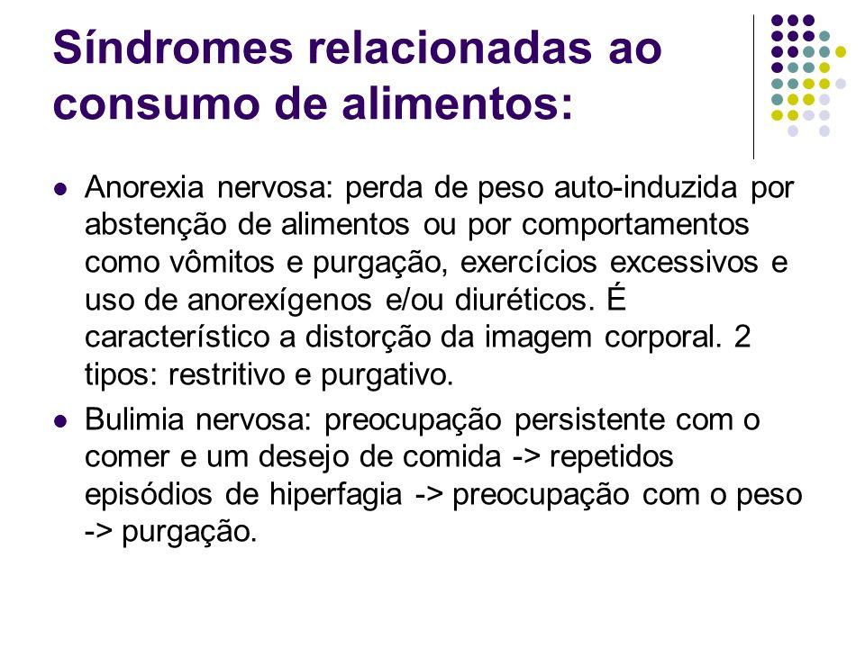 Síndromes relacionadas ao consumo de alimentos: Anorexia nervosa: perda de peso auto-induzida por abstenção de alimentos ou por comportamentos como vô