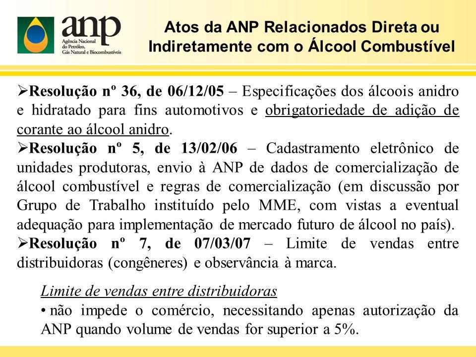 Atos da ANP Relacionados Direta ou Indiretamente com o Álcool Combustível Resolução nº 36, de 06/12/05 – Especificações dos álcoois anidro e hidratado