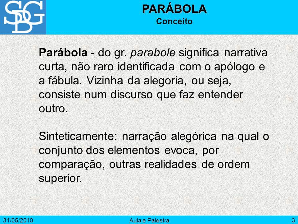 31/05/2010Aula e Palestra3PARÁBOLA Conceito Parábola - do gr. parabole significa narrativa curta, não raro identificada com o apólogo e a fábula. Vizi
