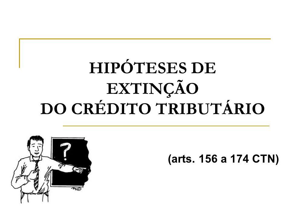HIPÓTESES DE EXTINÇÃO DO CRÉDITO TRIBUTÁRIO (arts. 156 a 174 CTN)