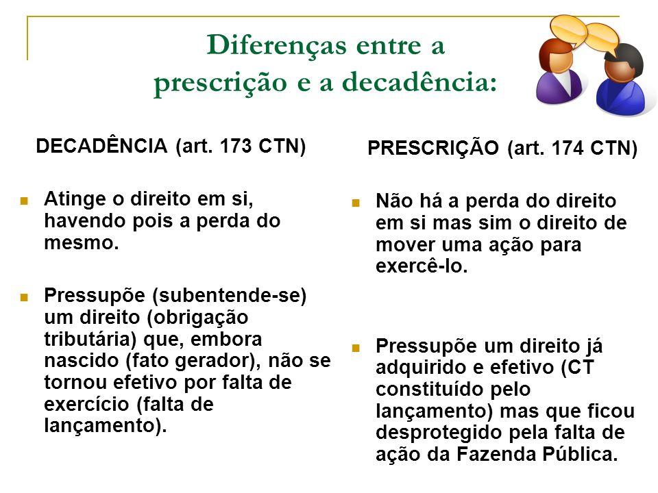 Diferenças entre a prescrição e a decadência: DECADÊNCIA (art. 173 CTN) Atinge o direito em si, havendo pois a perda do mesmo. Pressupõe (subentende-s