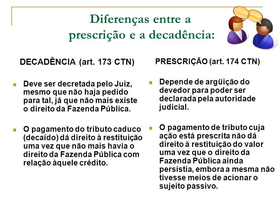 Diferenças entre a prescrição e a decadência: DECADÊNCIA (art. 173 CTN) Deve ser decretada pelo Juiz, mesmo que não haja pedido para tal, já que não m