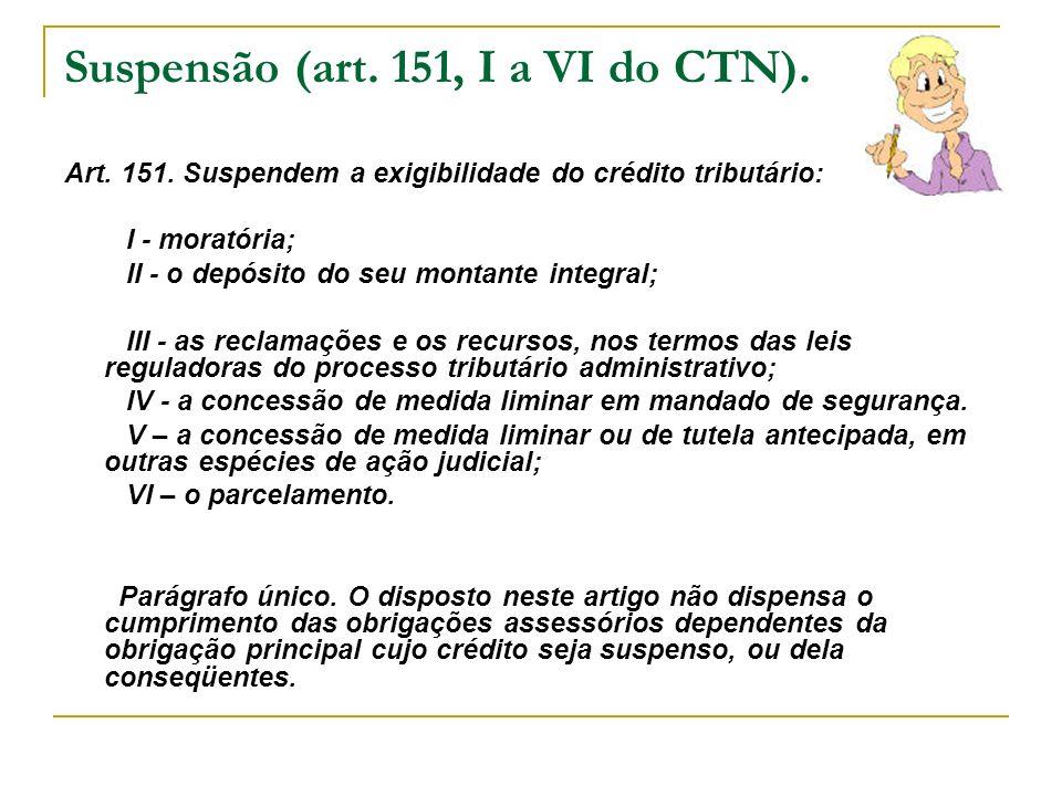 Suspensão (art. 151, I a VI do CTN). Art. 151. Suspendem a exigibilidade do crédito tributário: I - moratória; II - o depósito do seu montante integra
