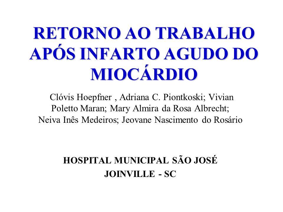 INTRODUÇÃO Os sobreviventes do Infarto Agudo do Miocárdio (IAM) podem e devem trabalhar.