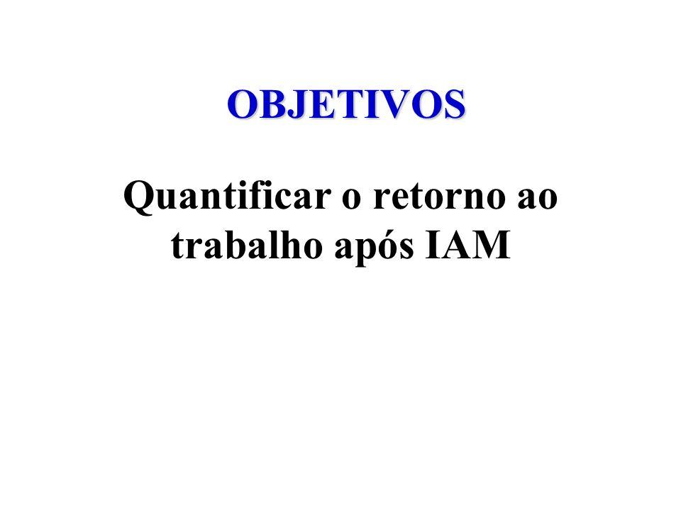 OBJETIVOS Quantificar o retorno ao trabalho após IAM
