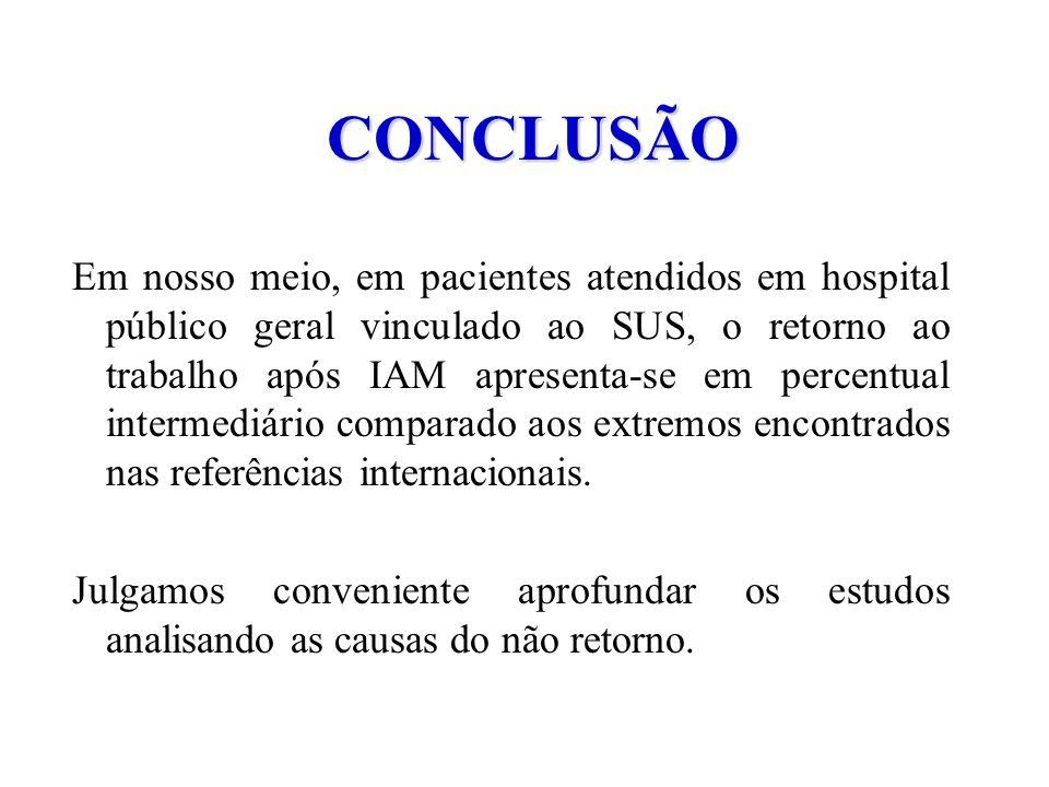 CONCLUSÃO Em nosso meio, em pacientes atendidos em hospital público geral vinculado ao SUS, o retorno ao trabalho após IAM apresenta-se em percentual