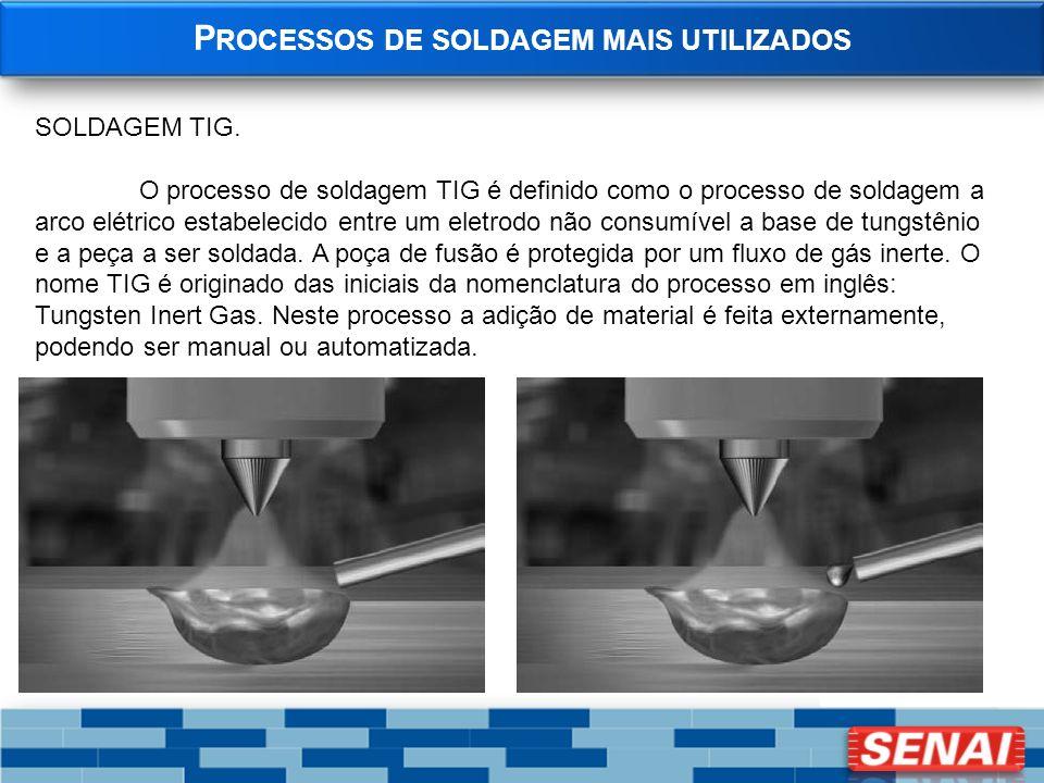 P ROCESSOS DE SOLDAGEM MAIS UTILIZADOS SOLDAGEM TIG. O processo de soldagem TIG é definido como o processo de soldagem a arco elétrico estabelecido en