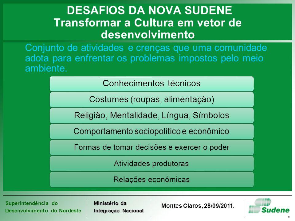Superintendência do Desenvolvimento do Nordeste Ministério da Integração Nacional Montes Claros, 28/09/2011. 13 DESAFIOS DA NOVA SUDENE Transformar a
