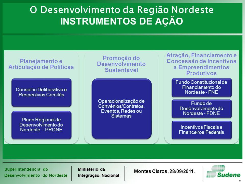 Superintendência do Desenvolvimento do Nordeste Ministério da Integração Nacional Montes Claros, 28/09/2011. 14 O Desenvolvimento da Região Nordeste I