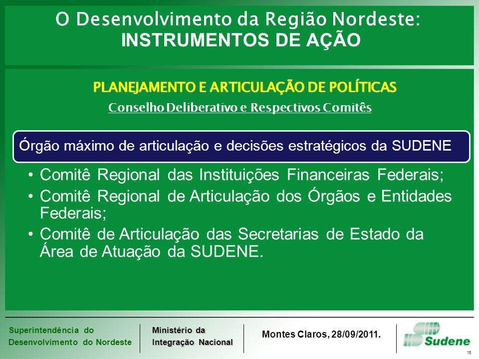 Superintendência do Desenvolvimento do Nordeste Ministério da Integração Nacional Montes Claros, 28/09/2011. 15 O Desenvolvimento da Região Nordeste: