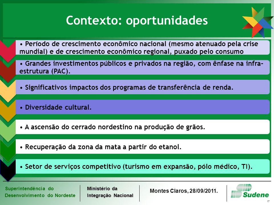 Superintendência do Desenvolvimento do Nordeste Ministério da Integração Nacional Montes Claros, 28/09/2011. 17 Contexto: oportunidades Período de cre
