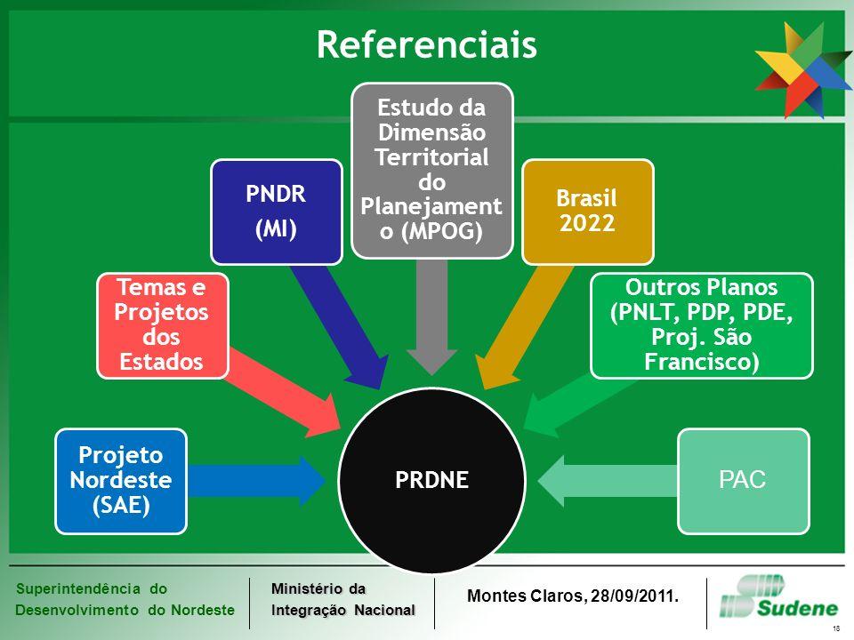 Superintendência do Desenvolvimento do Nordeste Ministério da Integração Nacional Montes Claros, 28/09/2011. 18 Referenciais PRDNE Projeto Nordeste (S