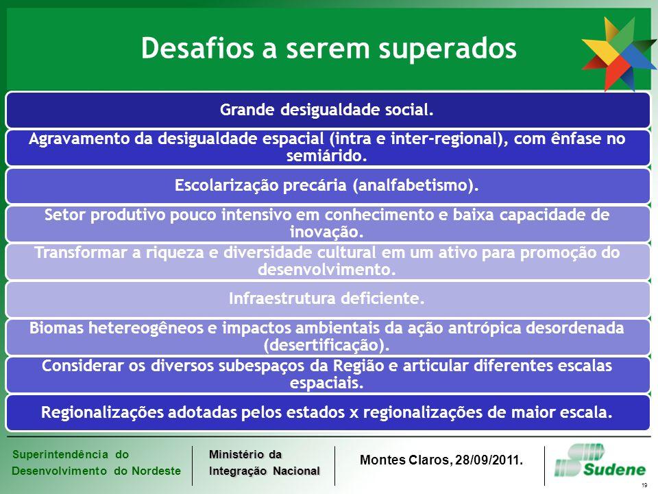Superintendência do Desenvolvimento do Nordeste Ministério da Integração Nacional Montes Claros, 28/09/2011. 19 Desafios a serem superados Grande desi