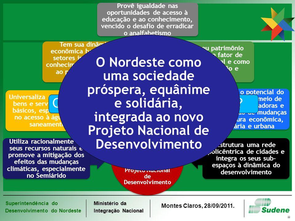 Superintendência do Desenvolvimento do Nordeste Ministério da Integração Nacional Montes Claros, 28/09/2011. 22 O Nordeste como uma sociedade próspera