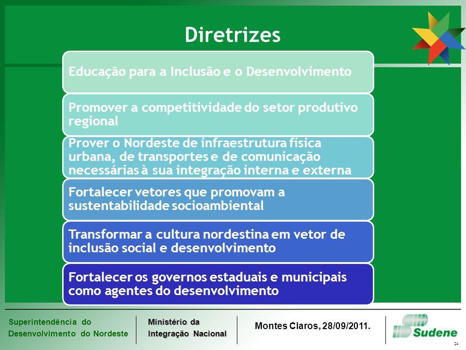 Superintendência do Desenvolvimento do Nordeste Ministério da Integração Nacional Montes Claros, 28/09/2011. 24 Diretrizes Educação para a Inclusão e