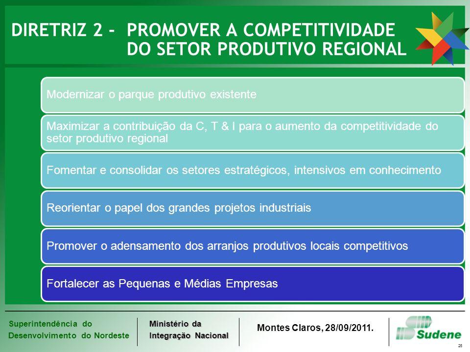 Superintendência do Desenvolvimento do Nordeste Ministério da Integração Nacional Montes Claros, 28/09/2011. 26 DIRETRIZ 2 - PROMOVER A COMPETITIVIDAD