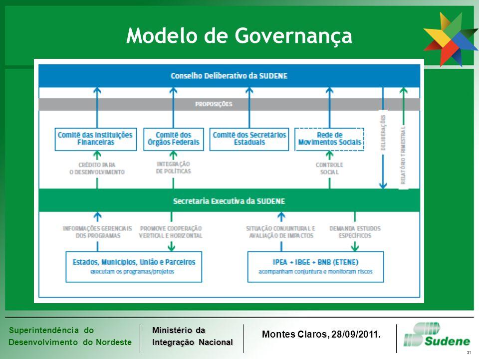 Superintendência do Desenvolvimento do Nordeste Ministério da Integração Nacional Montes Claros, 28/09/2011. 31 Modelo de Governança