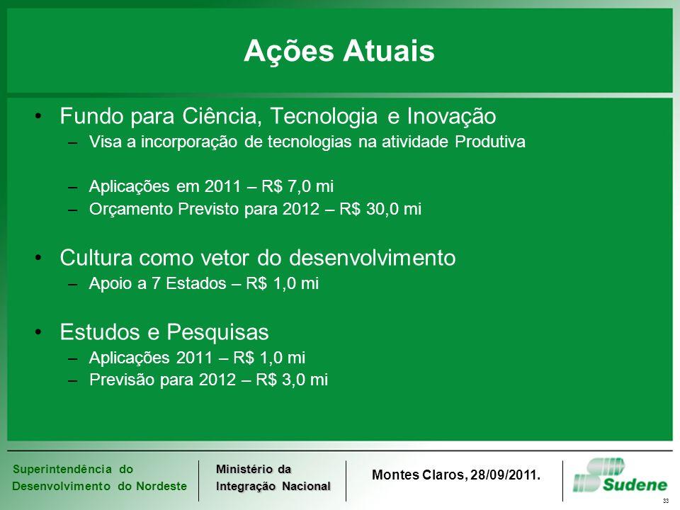 Superintendência do Desenvolvimento do Nordeste Ministério da Integração Nacional Montes Claros, 28/09/2011. 33 Ações Atuais Fundo para Ciência, Tecno