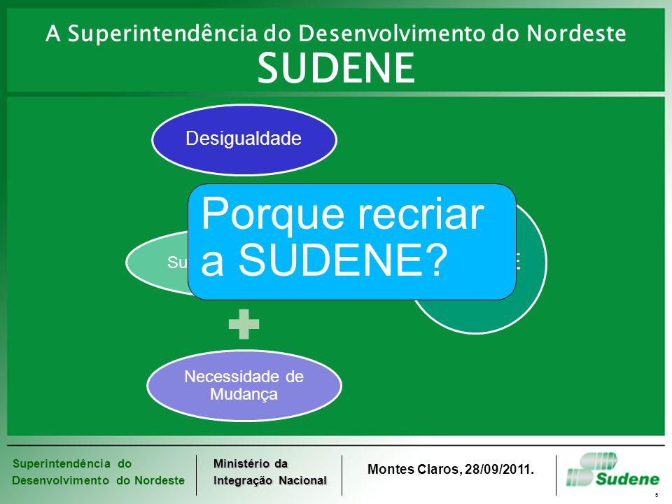 Superintendência do Desenvolvimento do Nordeste Ministério da Integração Nacional Montes Claros, 28/09/2011. 5 Desigualdade Subdesenvolvimento Necessi