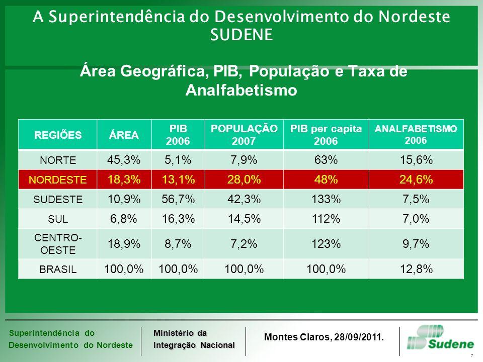 Superintendência do Desenvolvimento do Nordeste Ministério da Integração Nacional Montes Claros, 28/09/2011. 7 A Superintendência do Desenvolvimento d