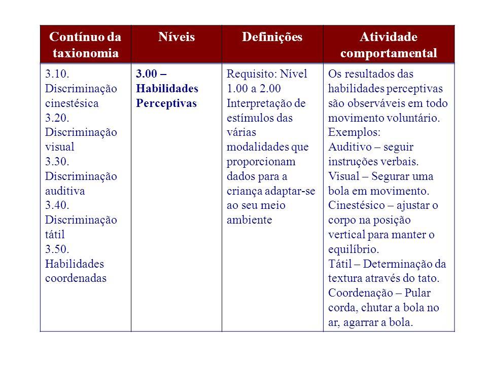 Contínuo da taxionomia NíveisDefiniçõesAtividade comportamental 3.10. Discriminação cinestésica 3.20. Discriminação visual 3.30. Discriminação auditiv