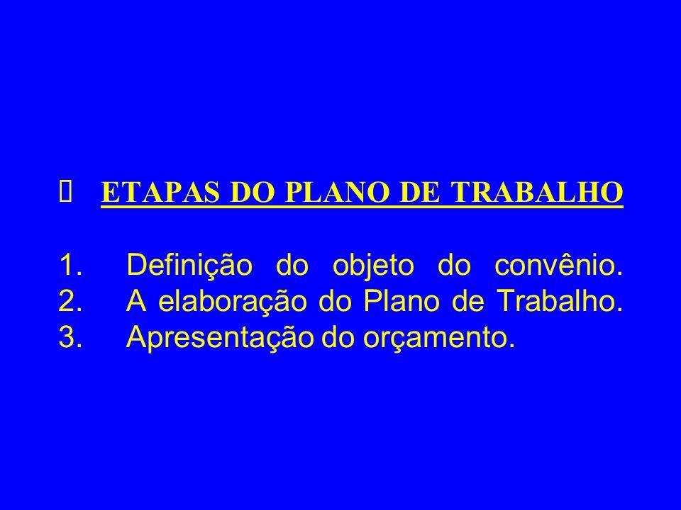 ETAPAS DO PLANO DE TRABALHO 1.Definição do objeto do convênio. 2.A elaboração do Plano de Trabalho. 3.Apresentação do orçamento.