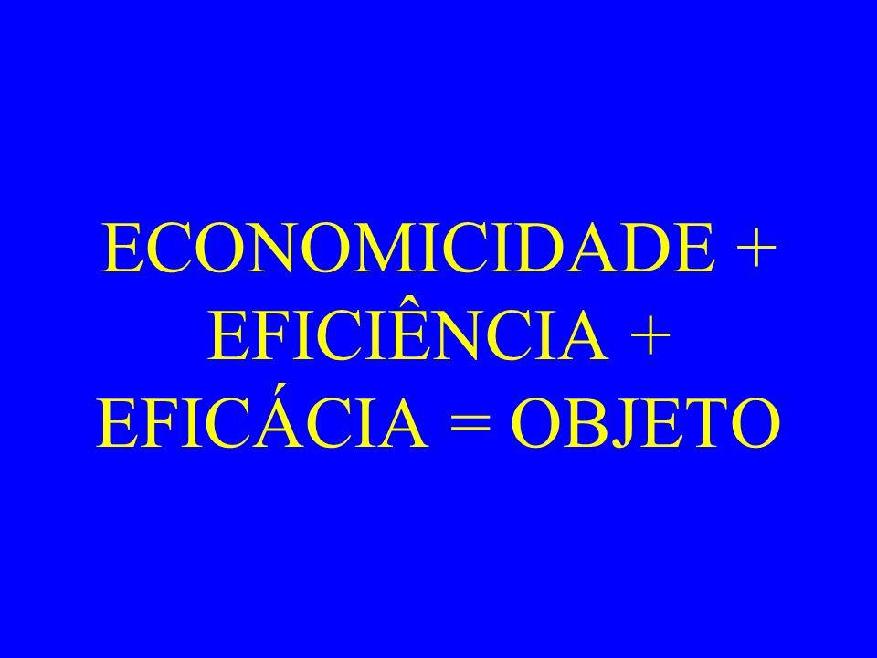 ECONOMICIDADE + EFICIÊNCIA + EFICÁCIA = OBJETO
