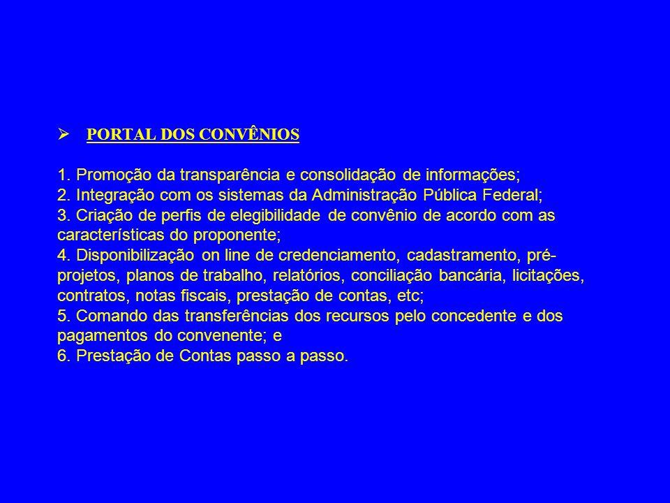PORTAL DOS CONVÊNIOS 1. Promoção da transparência e consolidação de informações; 2. Integração com os sistemas da Administração Pública Federal; 3. Cr