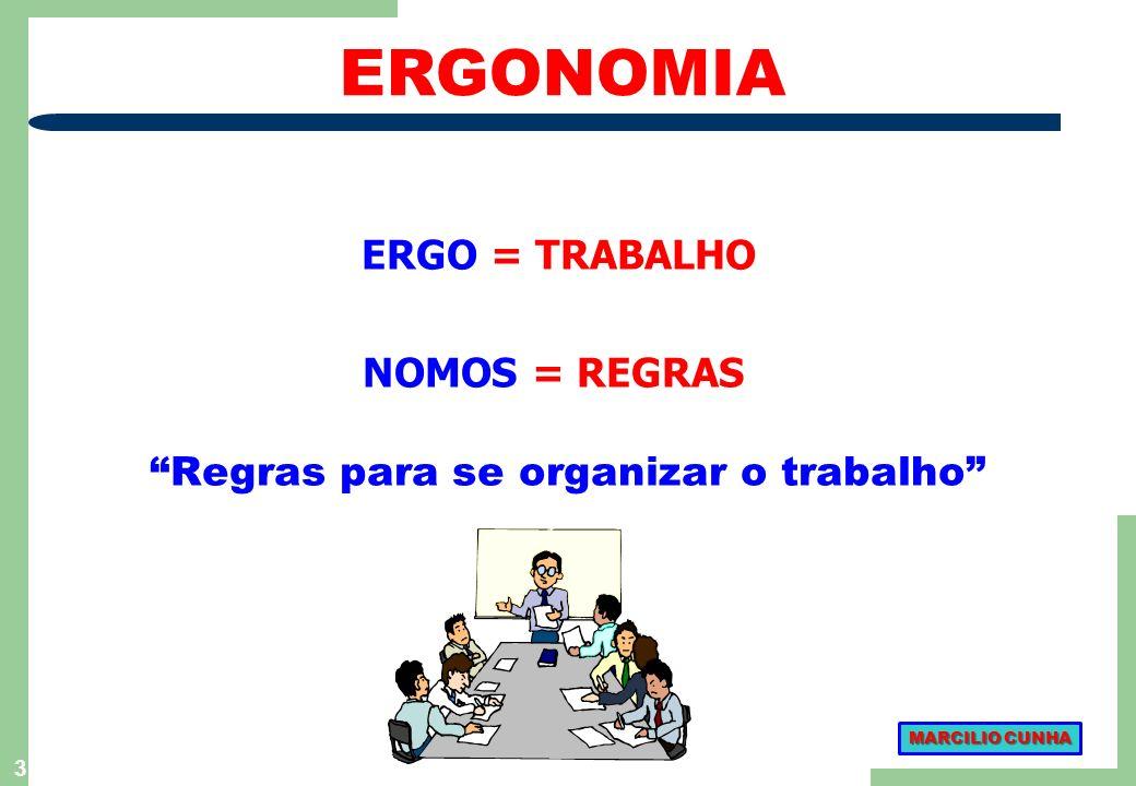 3 ERGO = TRABALHO NOMOS = REGRAS Regras para se organizar o trabalho ERGONOMIA MARCILIO CUNHA