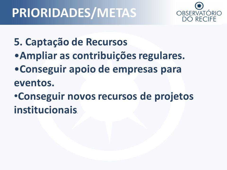 PRIORIDADES/METAS 5. Captação de Recursos Ampliar as contribuições regulares. Conseguir apoio de empresas para eventos. Conseguir novos recursos de pr