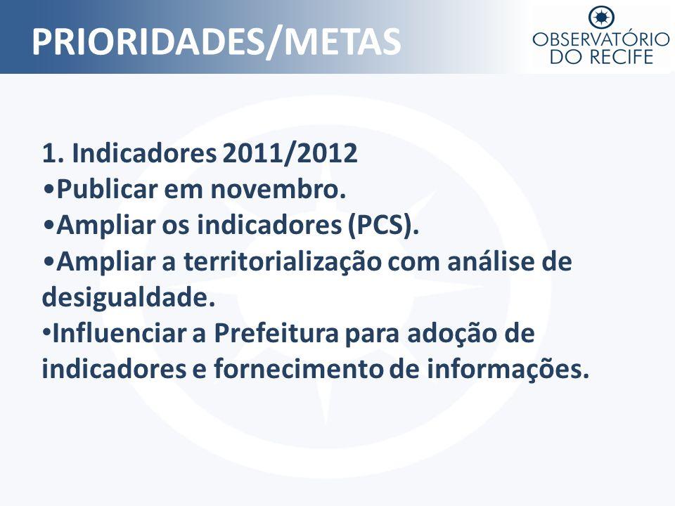 PRIORIDADES/METAS 1. Indicadores 2011/2012 Publicar em novembro. Ampliar os indicadores (PCS). Ampliar a territorialização com análise de desigualdade