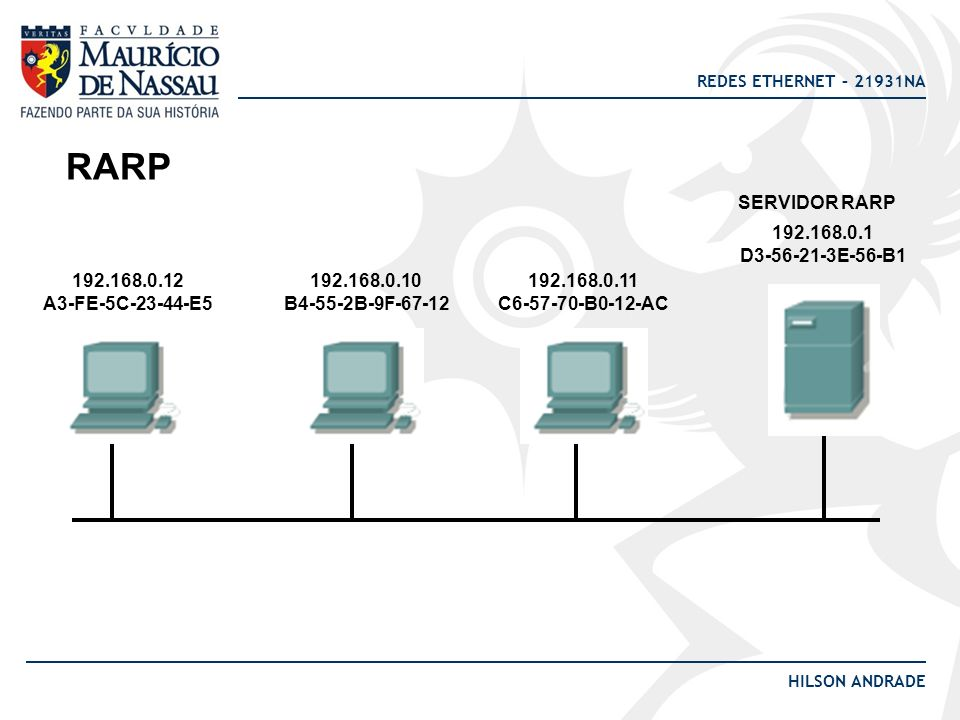 REDES ETHERNET – 21931NA HILSON ANDRADE BOOTP IP: .
