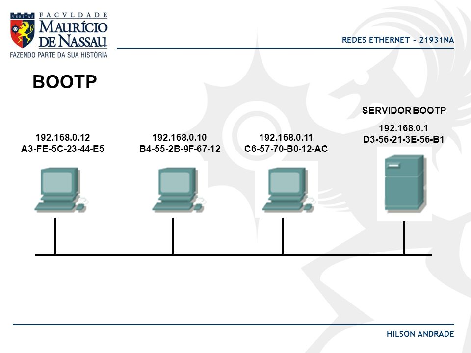 REDES ETHERNET – 21931NA HILSON ANDRADE DHCP x BOOTP