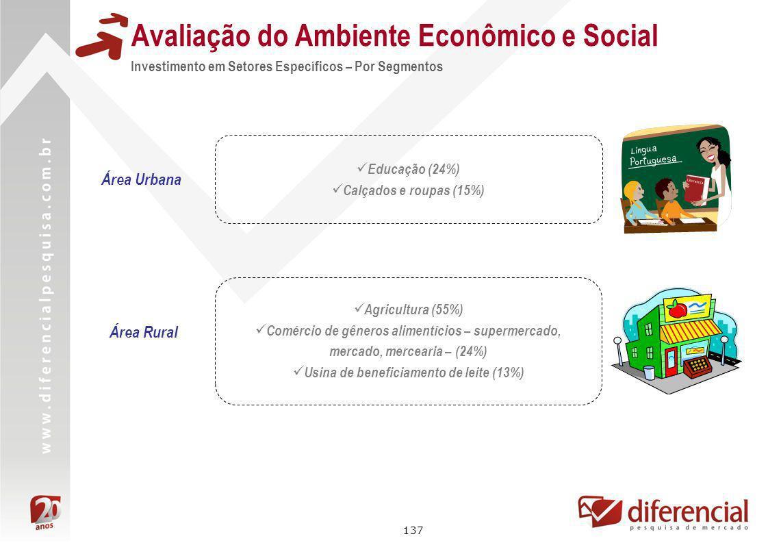 137 Avaliação do Ambiente Econômico e Social Investimento em Setores Específicos – Por Segmentos Área Rural Área Urbana Educação (24%) Calçados e roup