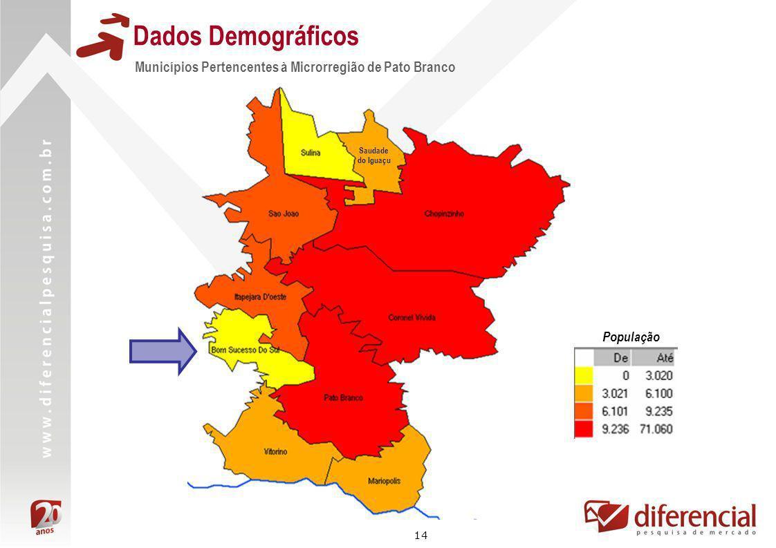 14 Dados Demográficos Municípios Pertencentes à Microrregião de Pato Branco Saudade do Iguaçu População