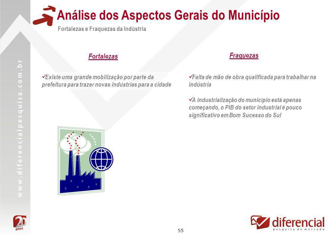 55 Análise dos Aspectos Gerais do Município Fortalezas e Fraquezas da Indústria Existe uma grande mobilização por parte da prefeitura para trazer nova