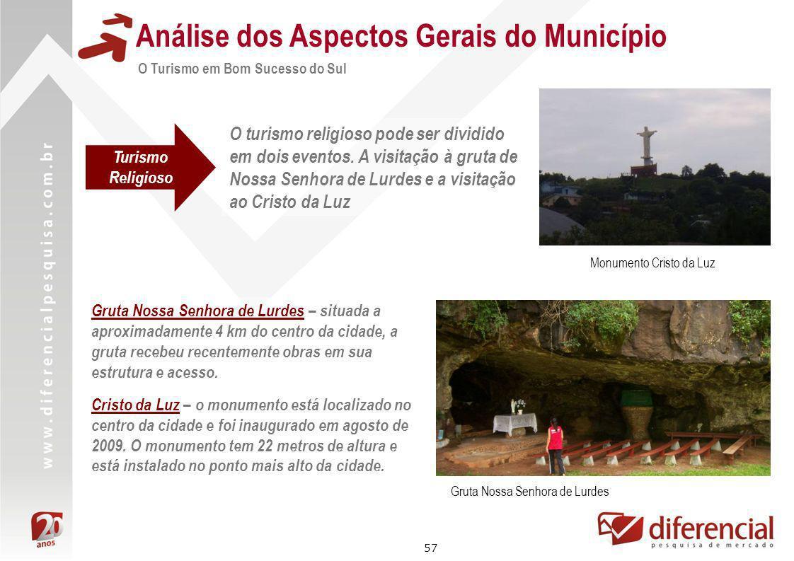 57 Análise dos Aspectos Gerais do Município O turismo religioso pode ser dividido em dois eventos. A visitação à gruta de Nossa Senhora de Lurdes e a