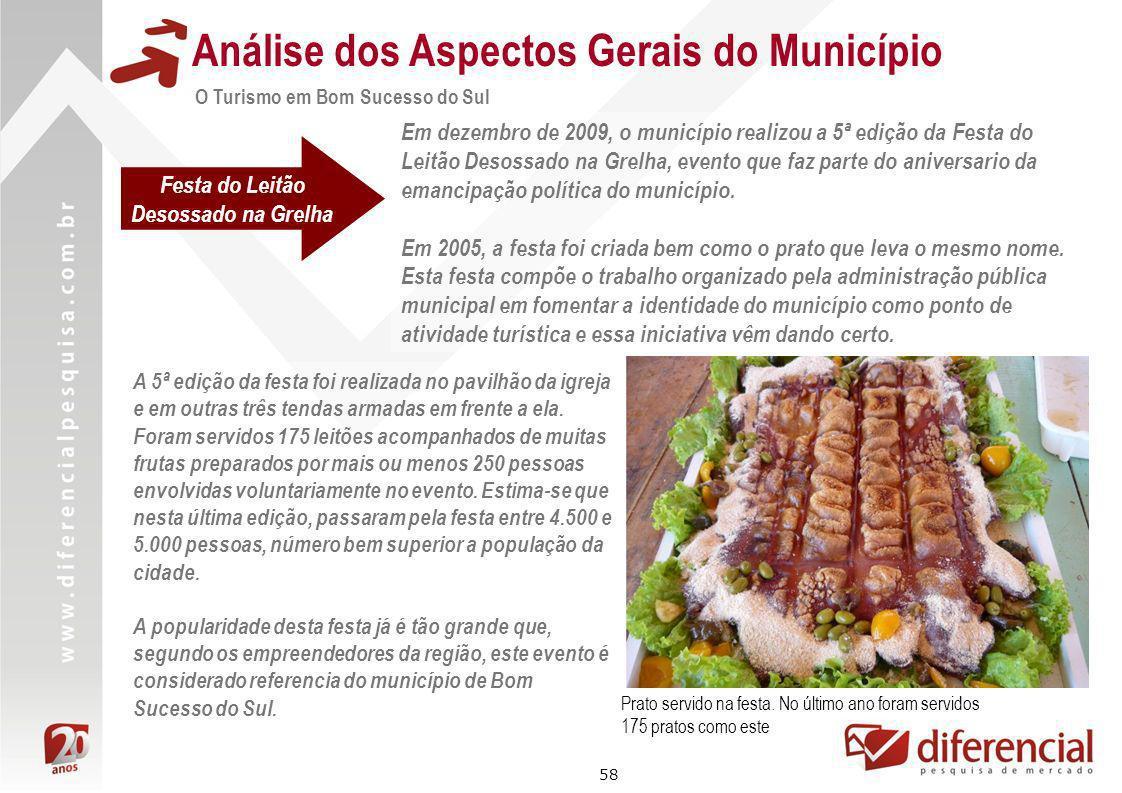 58 Análise dos Aspectos Gerais do Município Em dezembro de 2009, o município realizou a 5ª edição da Festa do Leitão Desossado na Grelha, evento que f