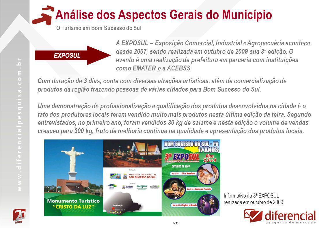 59 Análise dos Aspectos Gerais do Município A EXPOSUL – Exposição Comercial, Industrial e Agropecuária acontece desde 2007, sendo realizada em outubro