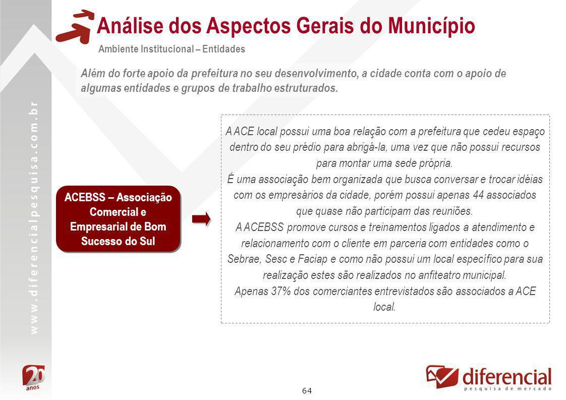 64 Análise dos Aspectos Gerais do Município A ACE local possui uma boa relação com a prefeitura que cedeu espaço dentro do seu prédio para abrigá-la,