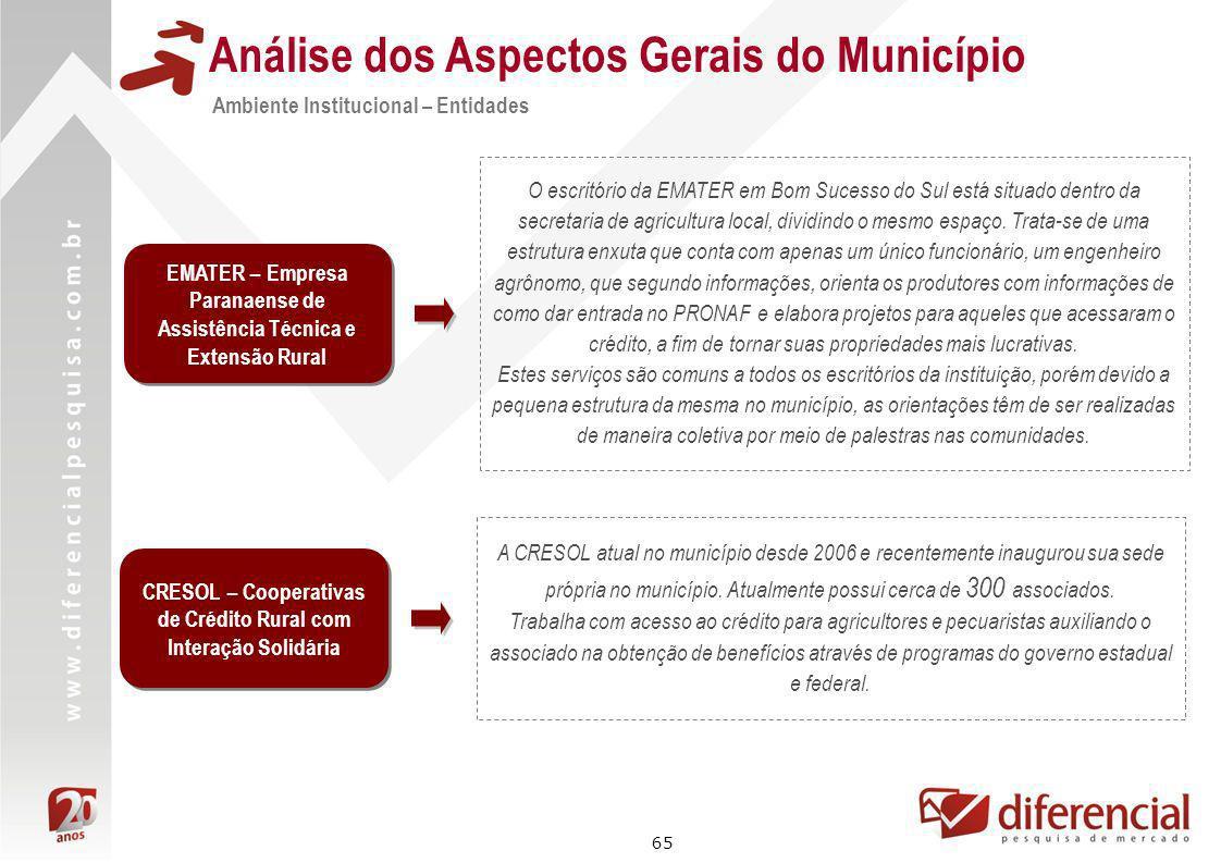 65 Análise dos Aspectos Gerais do Município O escritório da EMATER em Bom Sucesso do Sul está situado dentro da secretaria de agricultura local, divid