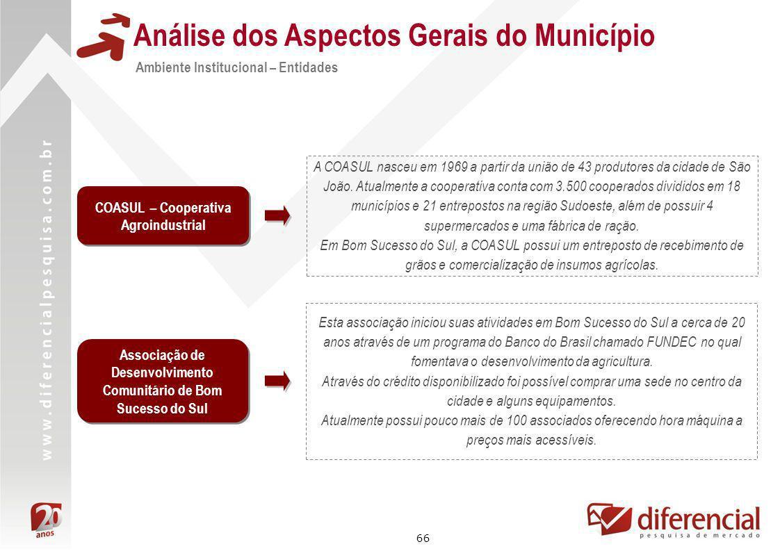 66 Análise dos Aspectos Gerais do Município Ambiente Institucional – Entidades COASUL – Cooperativa Agroindustrial A COASUL nasceu em 1969 a partir da