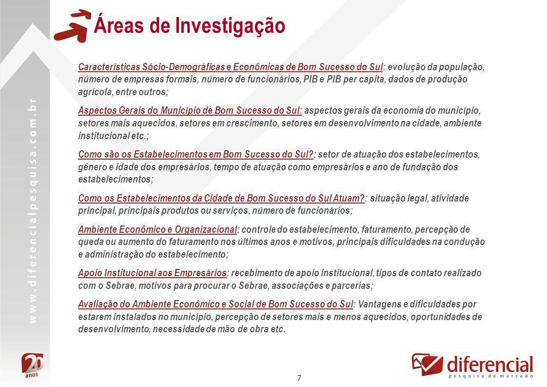 138 Avaliação do Ambiente Econômico e Social Principais Oportunidades de Desenvolvimento do Município Base: 101