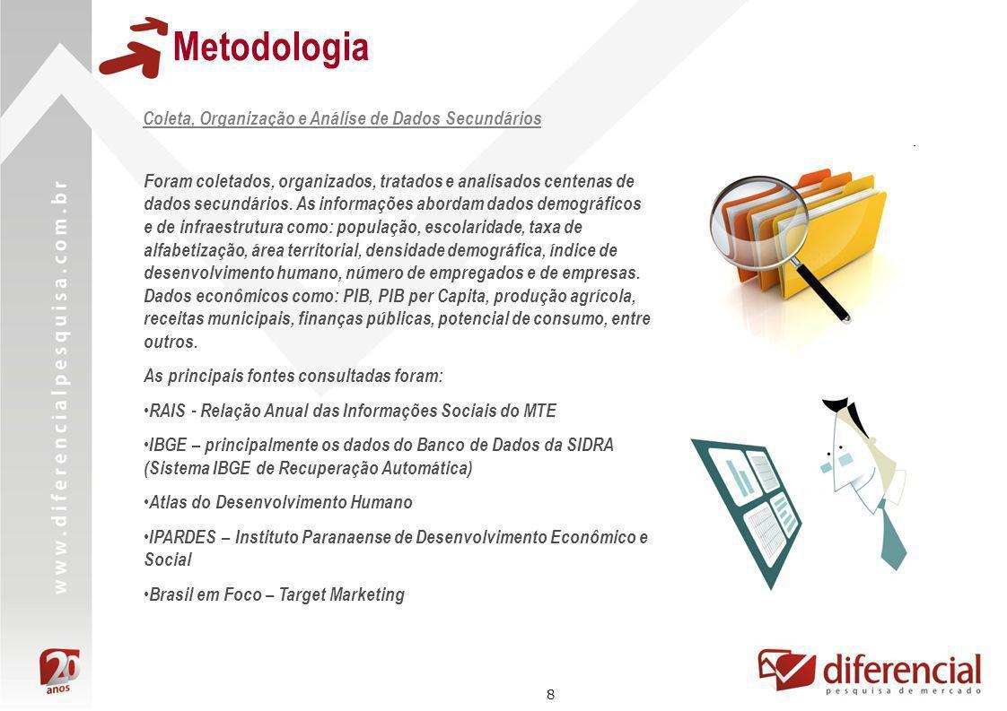 8 Metodologia Coleta, Organização e Análise de Dados Secundários Foram coletados, organizados, tratados e analisados centenas de dados secundários. As