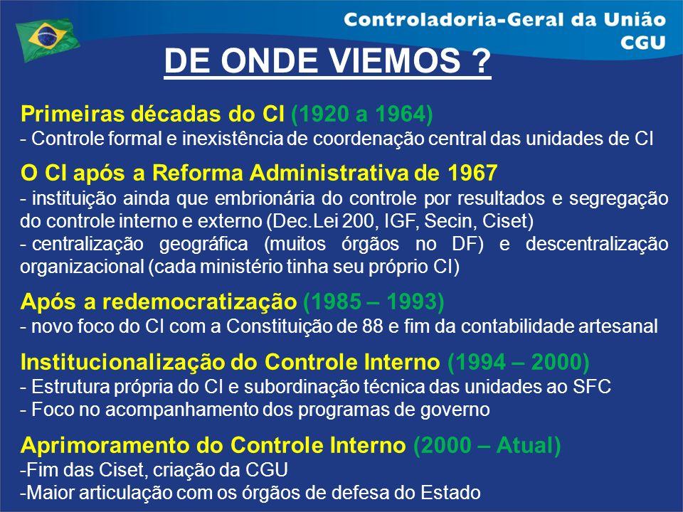 Primeiras décadas do CI (1920 a 1964) - Controle formal e inexistência de coordenação central das unidades de CI O CI após a Reforma Administrativa de