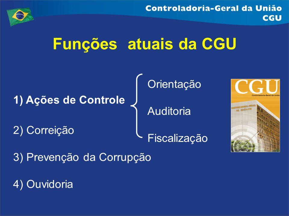 Funções atuais da CGU 2) Correição 3) Prevenção da Corrupção 4) Ouvidoria Orientação Auditoria Fiscalização 1) Ações de Controle