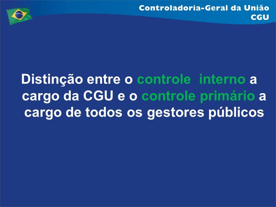 Distinção entre o controle interno a cargo da CGU e o controle primário a cargo de todos os gestores públicos