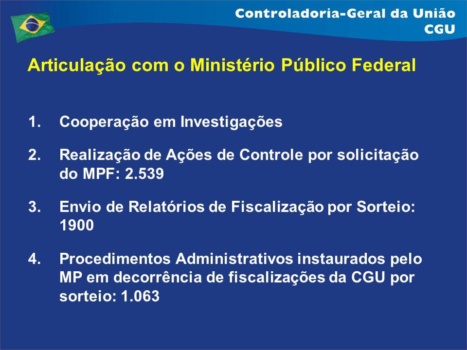 Articulação com o Ministério Público Federal 1.Cooperação em Investigações 2.Realização de Ações de Controle por solicitação do MPF: 2.539 3.Envio de