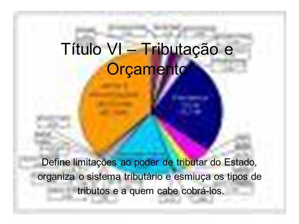 Título VI – Tributação e Orçamento Define limitações ao poder de tributar do Estado, organiza o sistema tributário e esmiuça os tipos de tributos e a