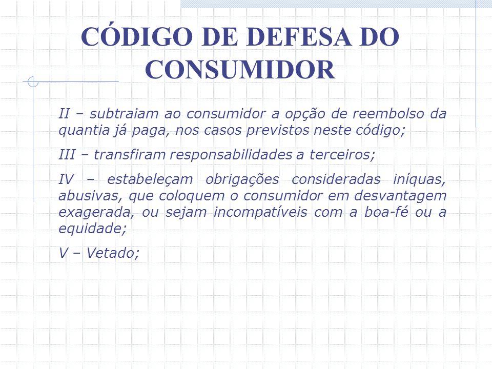 CÓDIGO DE DEFESA DO CONSUMIDOR Art. 51 – São nulas de pleno direito, entre outras, as cláusulas contratuais relativas ao fornecimento de produtos e se